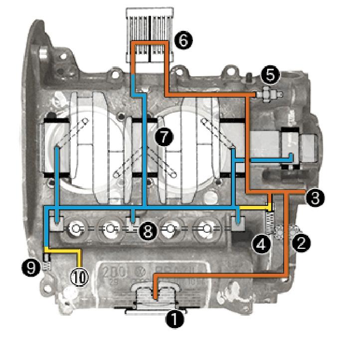 VW整備メンテナンス情報 & テクニカルスペック表 FLAT4(フラットフォー)